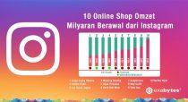 10 Bisnis Online Omzet Milyaran yang berawal dari Instagram