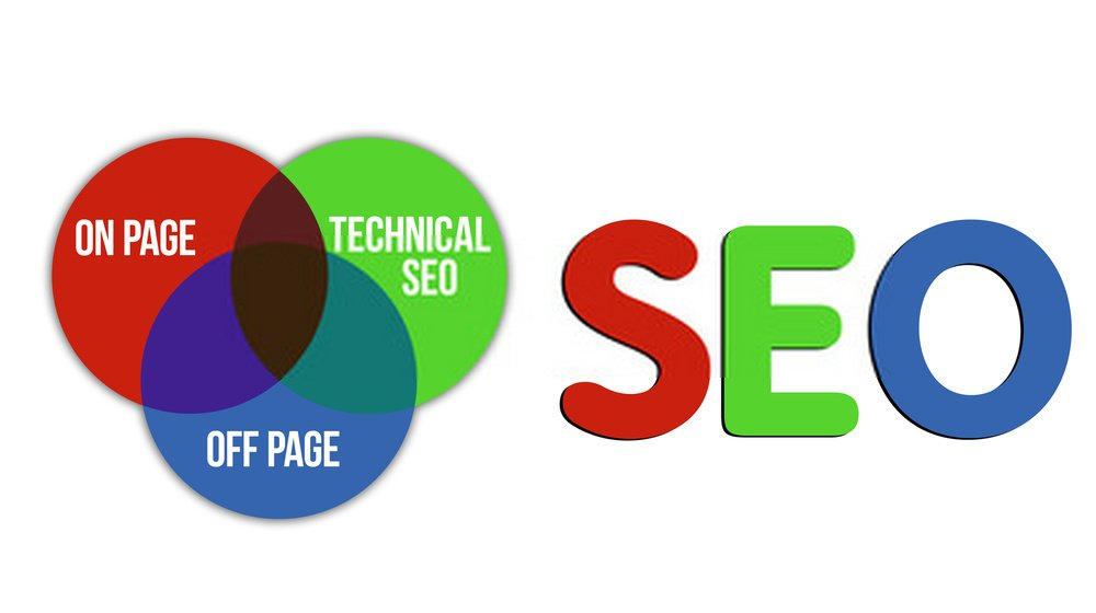 Ilustrasi On Page, Off Page dan Technical SEO
